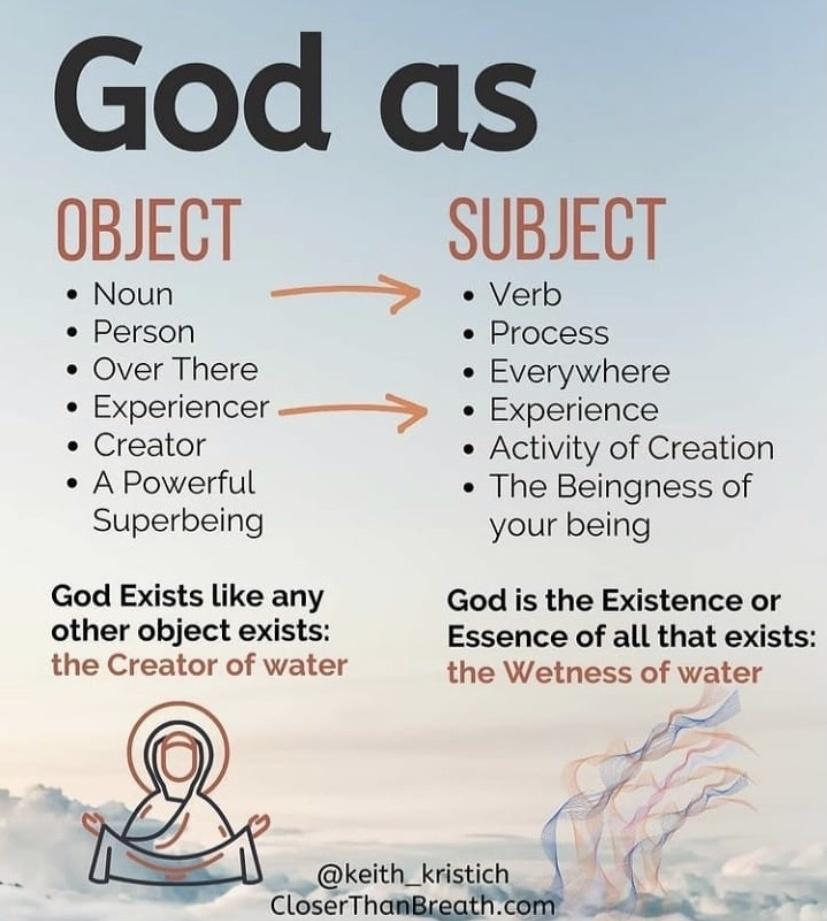 God as object vs. God as subject